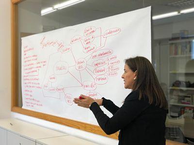 ¿Cómo podemos integrar los sentidos al desarrollo del pensamiento, comprensión y aprendizaje de los estudiantes?