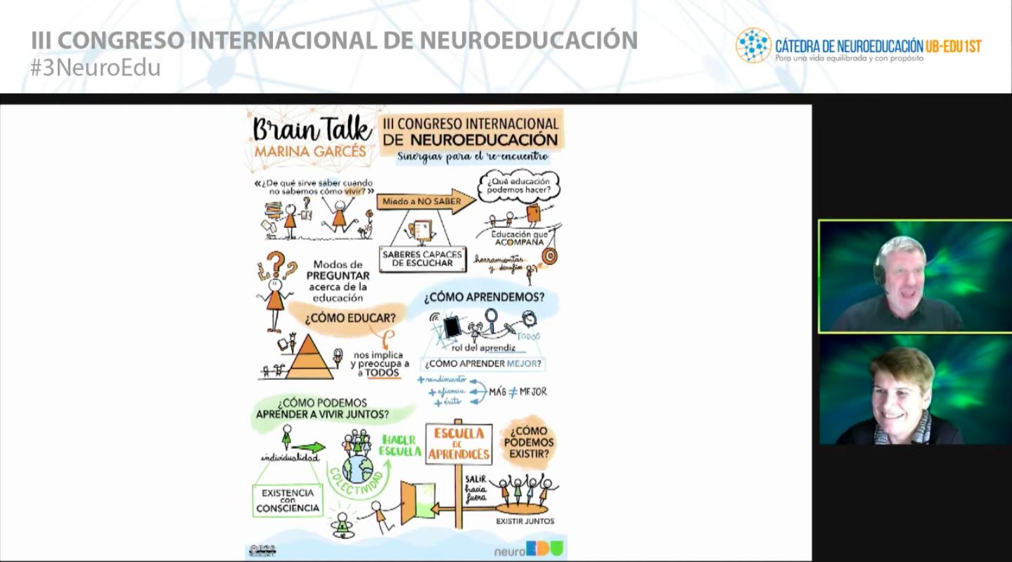 """III Congreso Internacional de Neuroeducación """"Sinergias para el re-encuentro"""""""